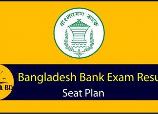 Bangladesh Bank exam result