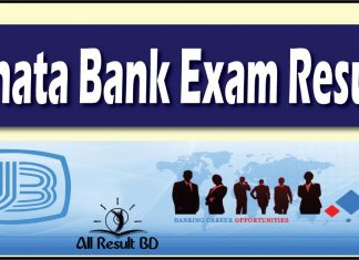 Janata Bank Written Exam Result