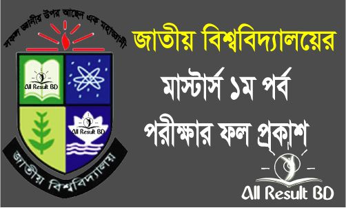 National University Masters Part 1 Exam Result 2016