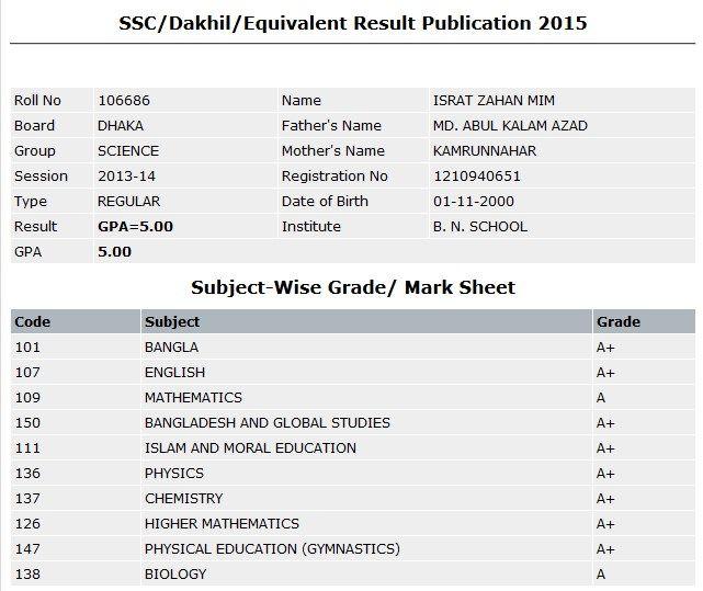 SSC Result MarkSheet 2018