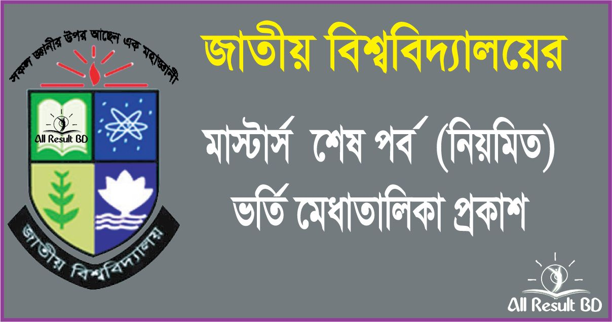 National University Masters Final Year Admission Result