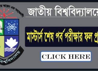 national university masters final result