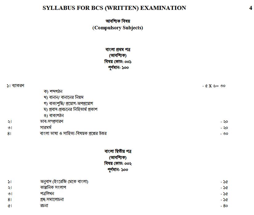 BCS bangla Written syllabus