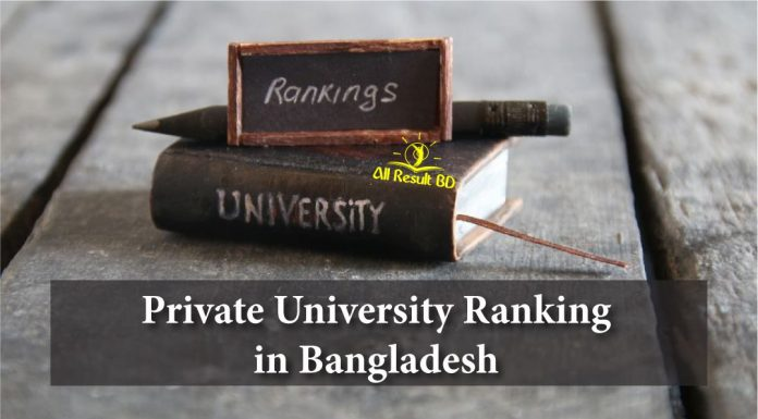 Private University Ranking 2019