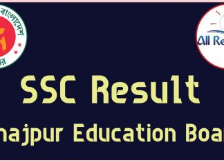 SSC Result Dinajpur Board 2019