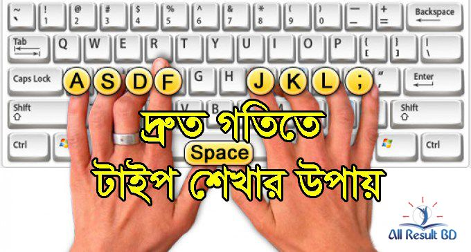 Quickly Typing Method