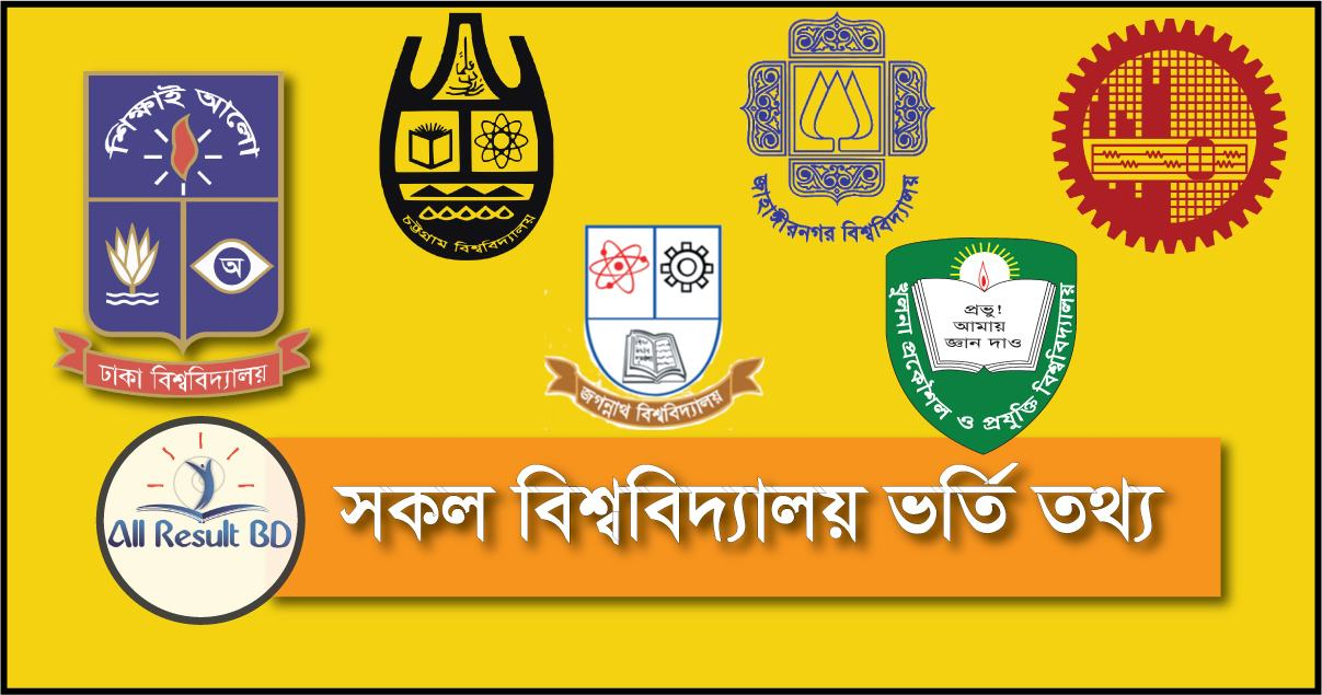All Public University Admission Test Circular Information 2019-20