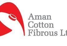Aman Cotton Fibrous Ltd IPO Result