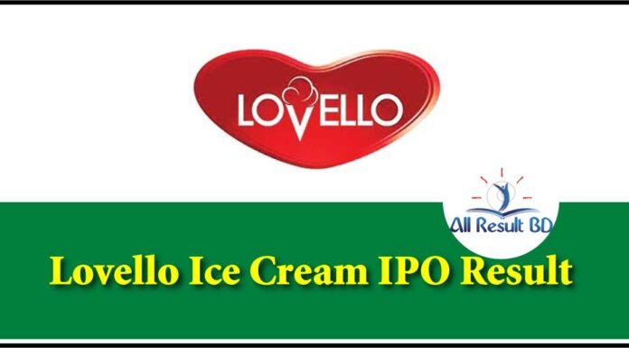 Lovello Ice Cream IPO Result