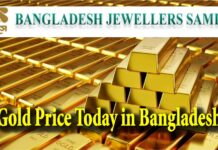 BAJUS Gold Price
