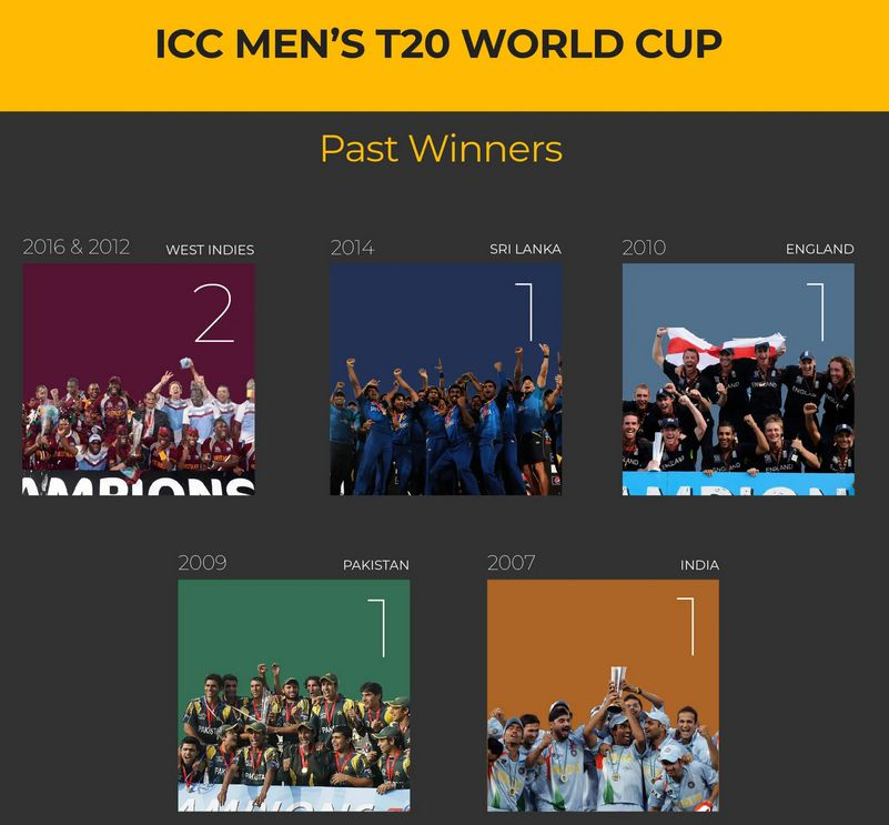 T20 World Cup men